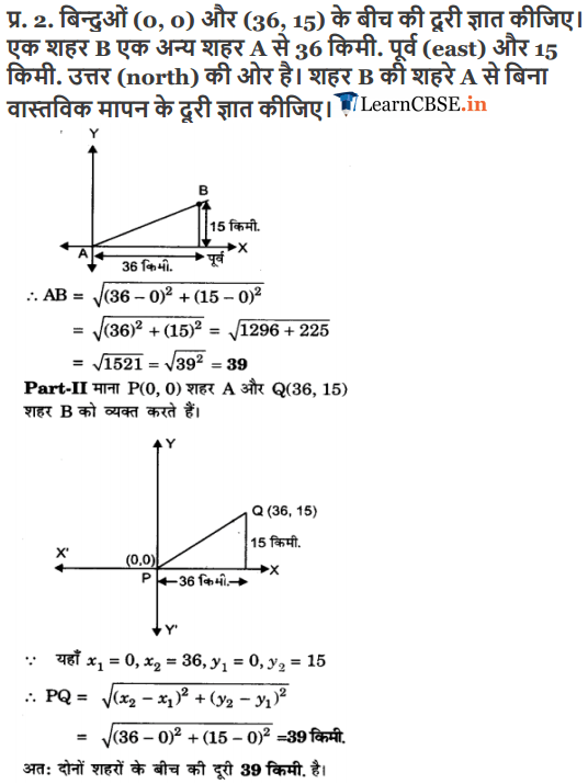 NCERT Solutions for Class 10 Maths Chapter 7 Exercise 7.1 Coordinate Geometry in English medium PDF