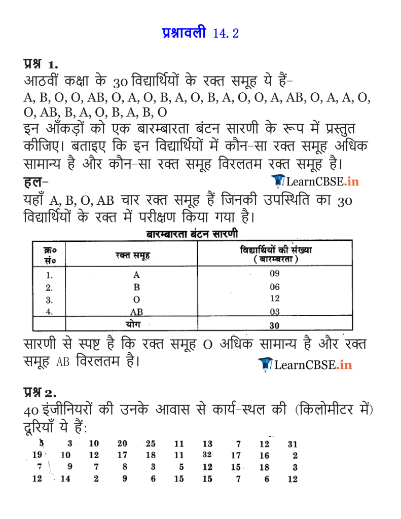 NCERT Solutions for Class 9 Maths Chapter 14 Statistics Ex 14 2