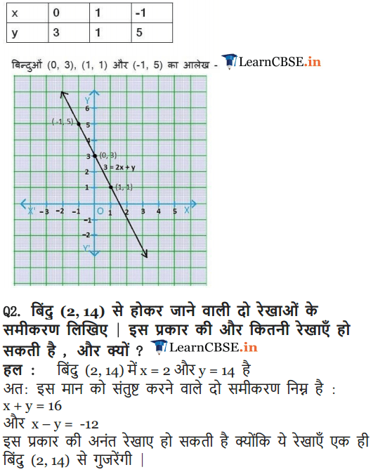 Exercise 4.3 class 9 Maths solutions in English medium for up board high school