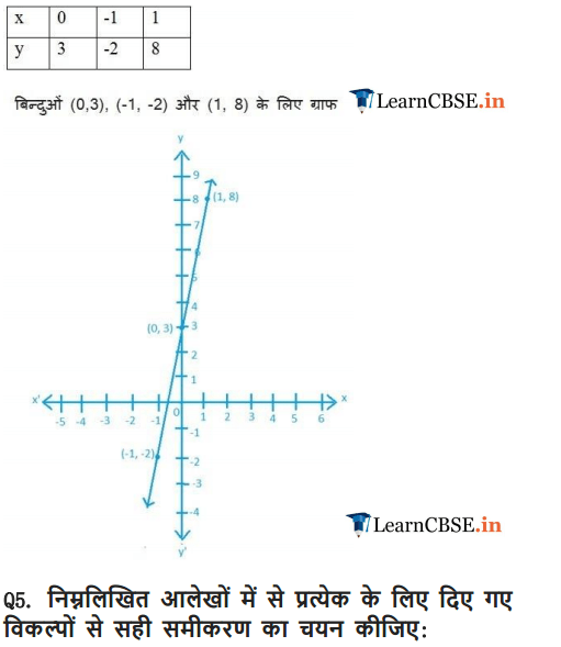 Solutions of Exercise 4.3 of Class 9 Maths in Hindi medium