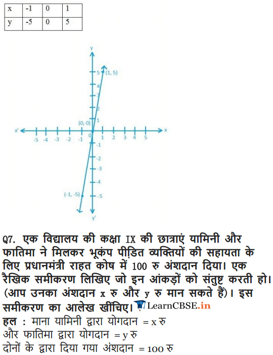 Solutions of Exercise 4.3 of Class 9 Maths in Hindi medium for up board