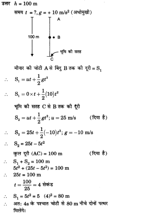 NCERT Solutions for Class 9 Science Chapter 10 Gravitation and Floatation Hindi Medium 19