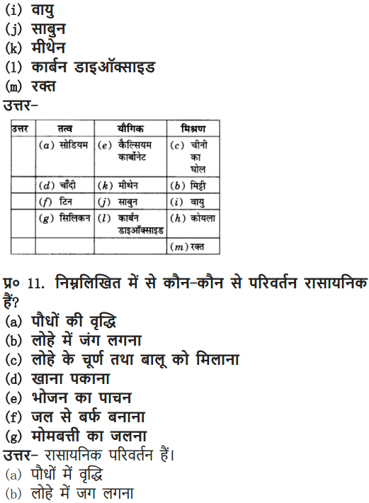NCERT Solutions for Class 9 Science Chapter 2 Is Matter Around Us Pure Hindi Medium 13
