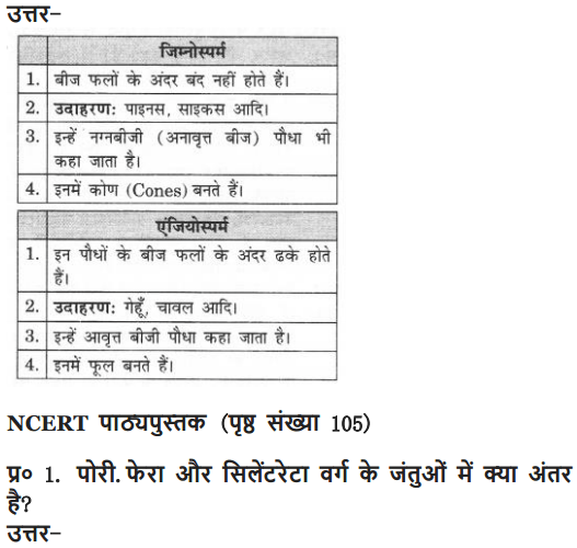 NCERT Solutions for Class 9 Science Chapter 7 Diversity in Living Organisms Hindi Medium 5