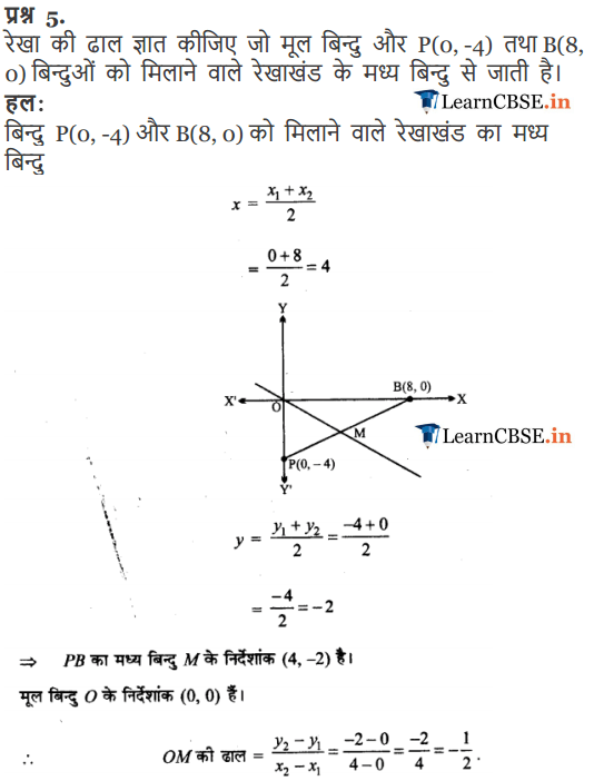 11 Maths Exercise 10.1 in Hindi