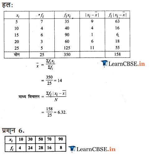 NCERT Solutions for Class 11 Maths Chapter 15 Exercise 15.1