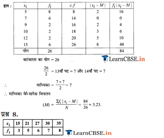 NCERT Solutions for Class 11 Maths Chapter 15 Exercise 15.1 free download