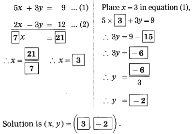 Maharashtra Board Class 10 Maths Solutions Chapter 1 Linear Equations in Two Variables Ex 1.1 1