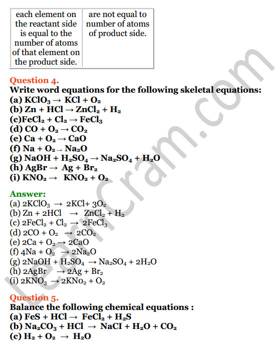 Selina Concise Chemistry Class 7 ICSE Solutions Chapter 5 Language of Chemistry 3