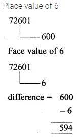 ML Aggarwal Class 6 Solutions for ICSE Maths Chapter 1 Knowing Our Numbers Check Your Progress 3