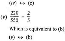 ML Aggarwal Class 6 Solutions for ICSE Maths Chapter 6 Fractions Check Your Progress 5