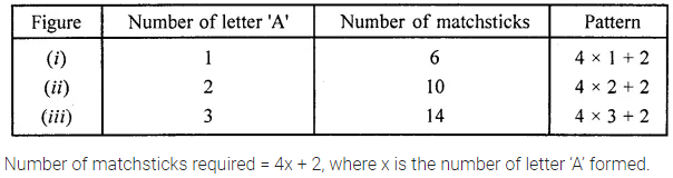 ML Aggarwal Class 6 Solutions for ICSE Maths Chapter 9 Algebra Ex 9.1 11