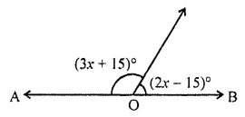 ML Aggarwal Class 7 Solutions for ICSE Maths Chapter 10 Lines and Angles Objective Type Questions 11