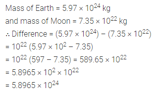 ML Aggarwal Class 8 Solutions for ICSE Maths Chapter 2 Exponents and Powers Check Your Progress 20