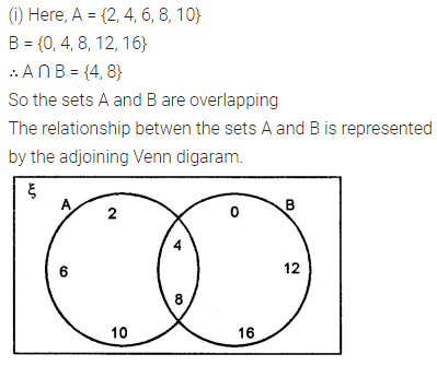 ML Aggarwal Class 8 Solutions for ICSE Maths Chapter 6 Operation on Sets Venn Diagrams Ex 6.2 6