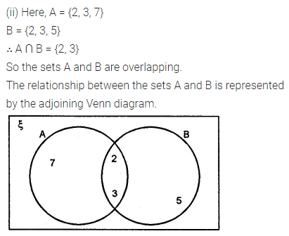 ML Aggarwal Class 8 Solutions for ICSE Maths Chapter 6 Operation on Sets Venn Diagrams Ex 6.2 7