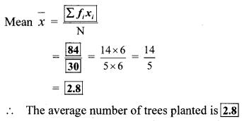 Maharashtra Board Class 8 Maths Solutions Chapter 11 Statistics Practice Set 11.1 2