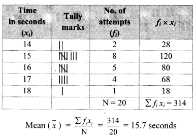 Maharashtra Board Class 8 Maths Solutions Miscellaneous Exercise 2 1
