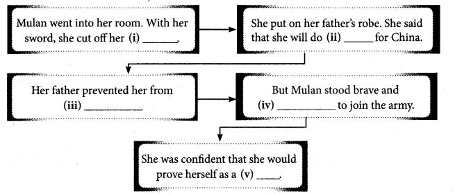 Tamilnadu Board Class 10 English Solutions Supplementary Chapter 3 The Story of Mulan 2