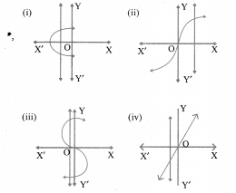 Tamilnadu Board Class 10 Maths Solutions Chapter 1 Relations and Functions Ex 1.4 2