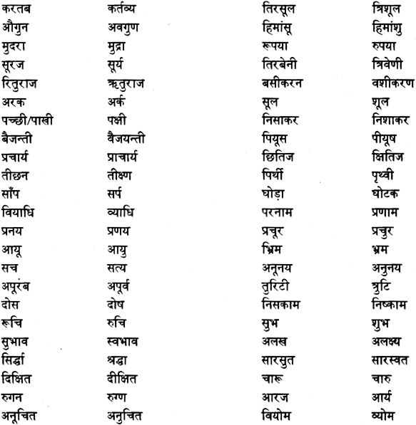 Pure and Modified Words(तत्सम-तद्भव शब्द) 3