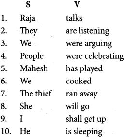 English Grammar Sentence Pattern