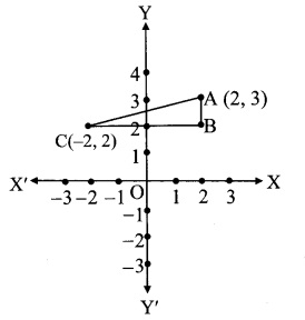 Maharashtra Board Class 10 Maths Solutions Chapter 5 Co-ordinate Geometry Practice Set 5.1 19