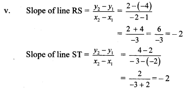 Maharashtra Board Class 10 Maths Solutions Chapter 5 Co-ordinate Geometry Practice Set 5.3 12