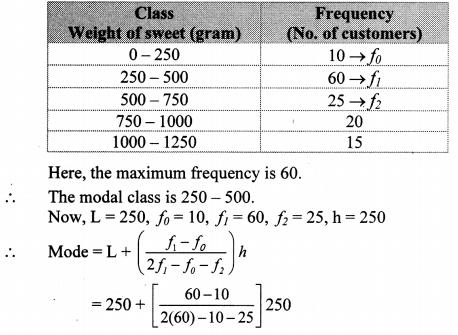 Maharashtra Board Class 10 Maths Solutions Chapter 6 Statistics Problem Set 6 21