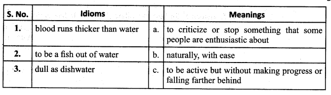 Tamilnadu Board Class 9 English Solutions Prose Chapter 5Water - The Elixir of Life - 1