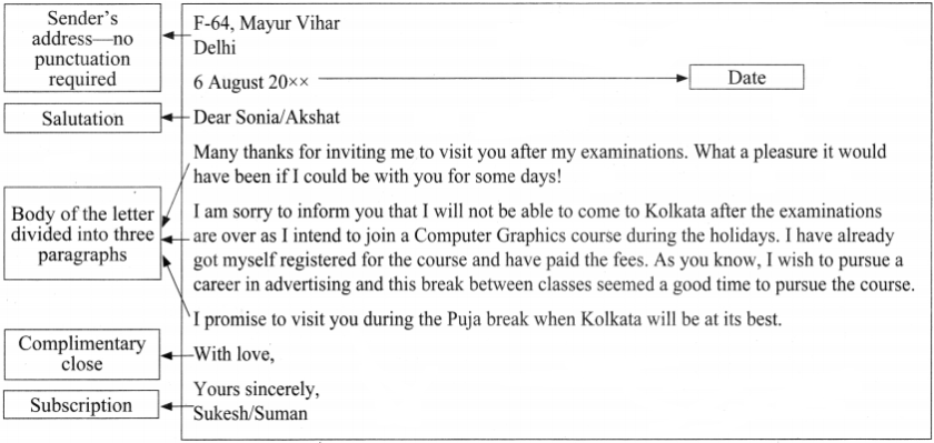 Informal Letter Writing Topics for Class 10 CBSE