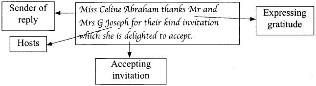 Invitation Class 12