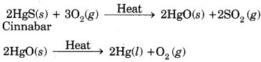 Metals and Non-metals Class 10 Extra Questions with Answers Science Chapter 3 1