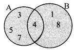 Maharashtra Board Class 9 Maths Solutions Chapter 1 Sets Problem Set 1 4