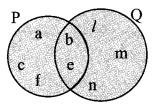 Maharashtra Board Class 9 Maths Solutions Chapter 1 Sets Problem Set 1 5