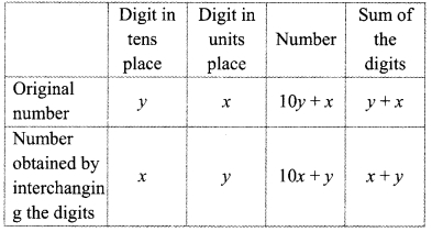 Maharashtra Board Class 9 Maths Solutions Chapter 5 Linear Equations in Two Variables Practice Set 5.2 6