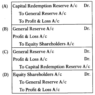 Buy Back of Shares – Corporate and Management Accounting MCQ 11
