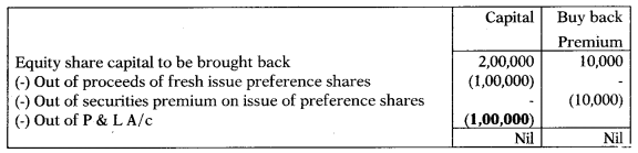 Buy Back of Shares – Corporate and Management Accounting MCQ 3