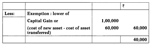 Computation of Total Income and Tax Liability of Various Entities - CS Executive Tax Laws MCQ 8