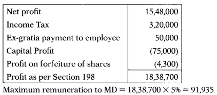Financial Statements Interpretation – Corporate and Management Accounting MCQ 9