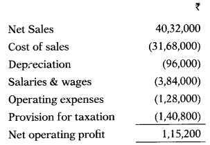 Cash Flow Statement – Corporate and Management Accounting MCQ 1