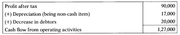Cash Flow Statement – Corporate and Management Accounting MCQ 44