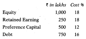 Cost of Capital – Financial Management MCQ 22