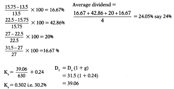 Cost of Capital – Financial Management MCQ 33