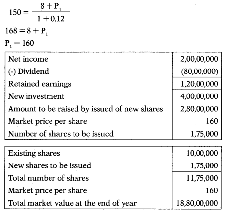 Dividend Policy – Financial Management MCQ 32