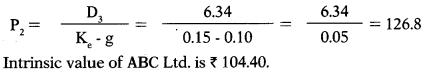 Dividend Policy – Financial Management MCQ 47