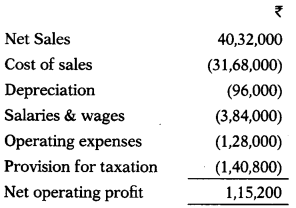 Fund Flow Statement – Corporate and Management Accounting MCQ 2