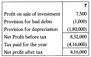 Fund Flow Statement – Corporate and Management Accounting MCQ 7