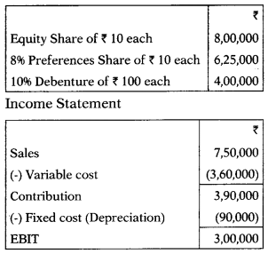 Fund Flow Statement – Corporate and Management Accounting MCQ 8