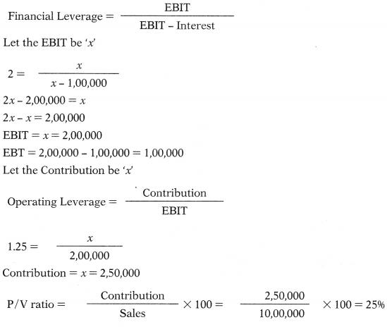 Leverages – Financial Management MCQ 35